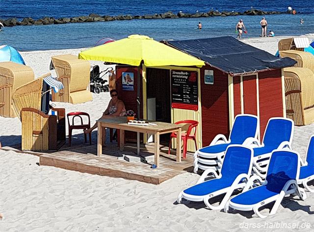 Strandkorb Verleih